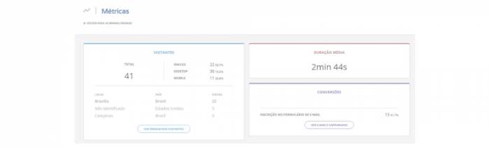 Como usar o analytics