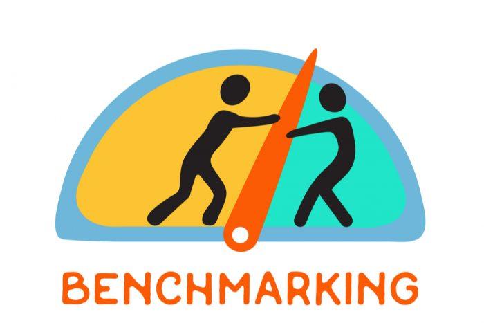 Qué es Benchmarking, tipos, cómo hacerlo, ventajas y ejemplos