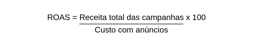 Cálculo ROAS