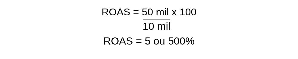 Cálculo ROAS lucro