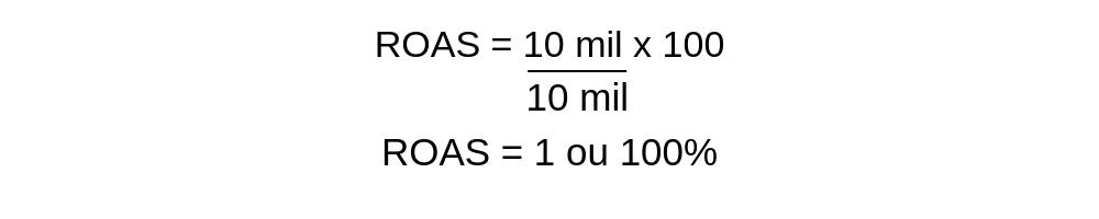 Cálculo ROAS neutro