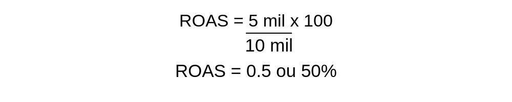 Cálculo ROAS prejuízo