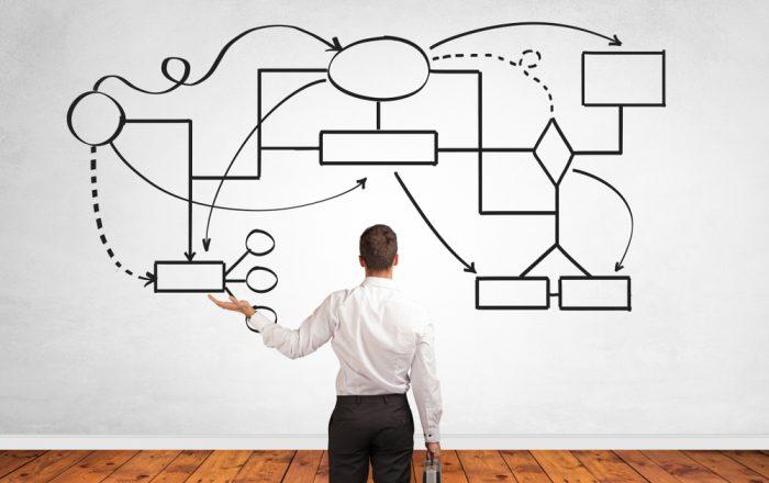 Por que usar o workflow: 6 vantagens de criar um fluxo de trabalho