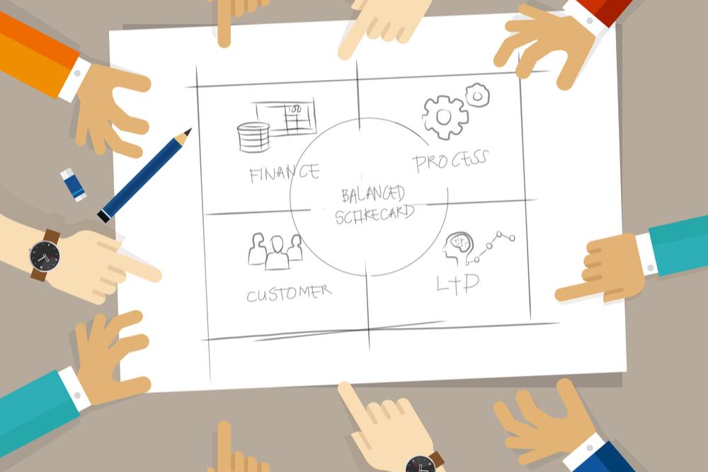 Como fazer um mapa estratégico de acordo com as 4 perspectivas