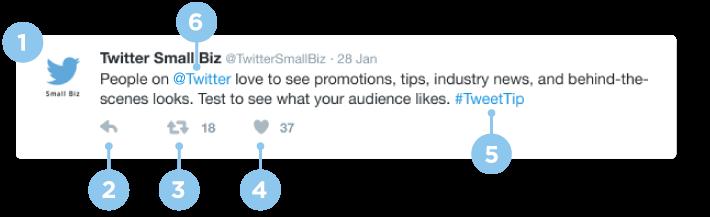 Funções básicas do Twitter para empresas