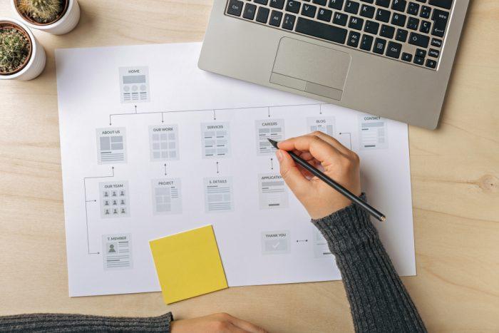 O que é e para que serve um sitemap?