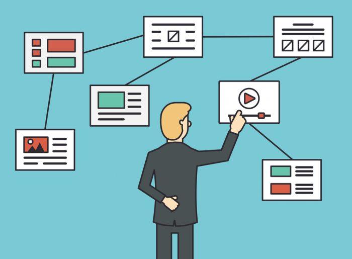Por que criar um sitemap?