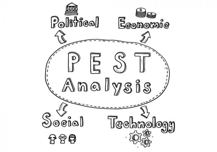 O que é a análise PEST?