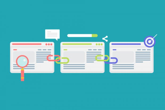 O que acontece depois que o usuário clica no seu anúncio?
