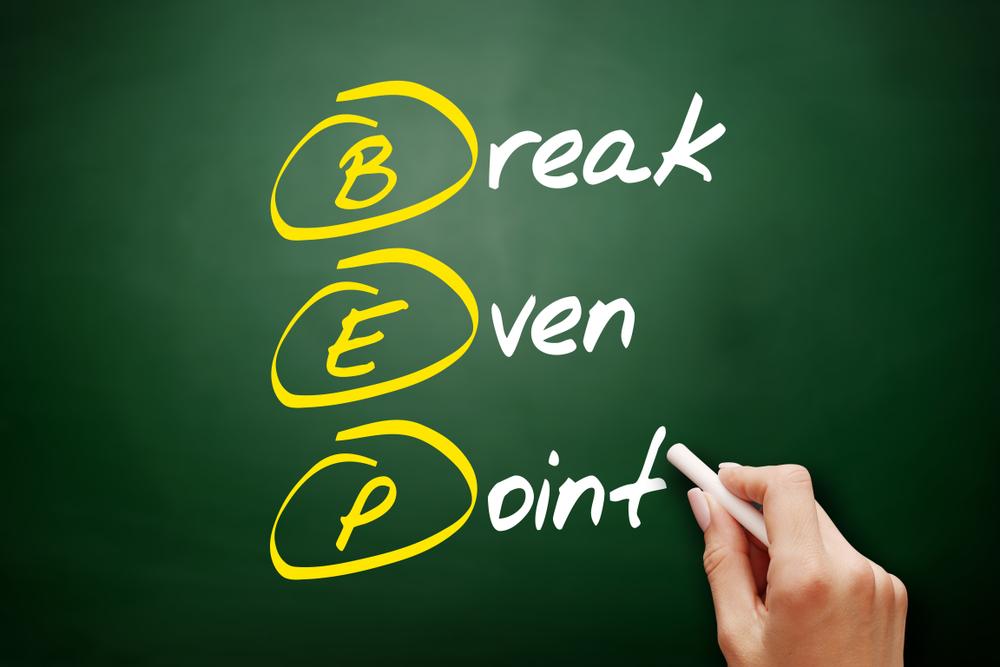 Break even point - Conclusão