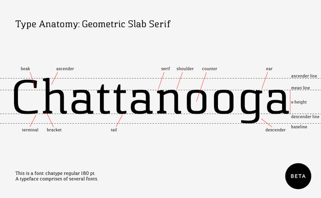 The Anatomy of the Chatype Typeface