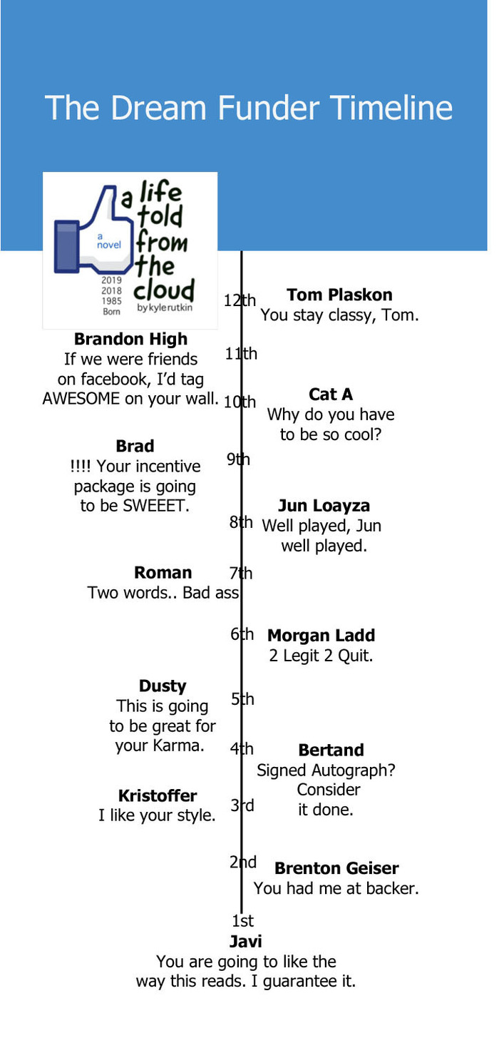 Dream Funder Timeline
