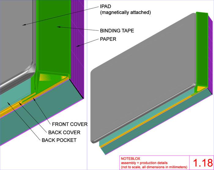 3D production details