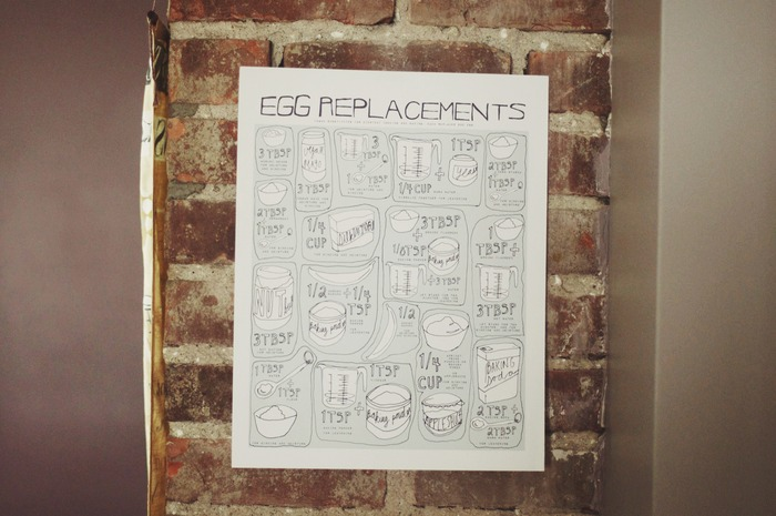 #1 is a vegan must-have; an egg replacement guide! (Available at the $50, $150, and $200 levels.)