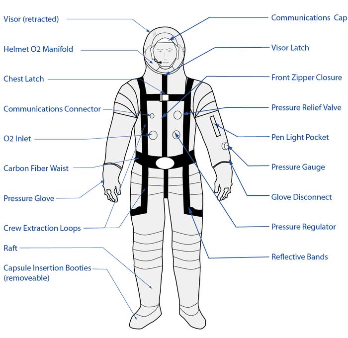 space suit 1900s - photo #24
