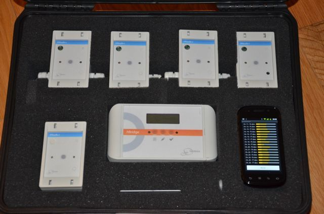 Henesis Wireless Sensor Network platform - demo kit