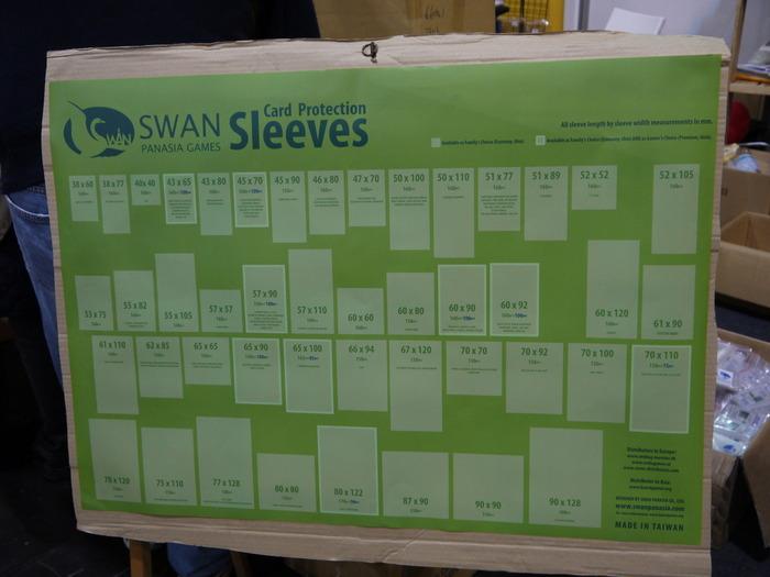 Swan Panasia Sleeving Chart