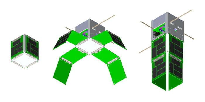 Three views of SkyCube - packed for launch, deploying solar panels, and operational in orbit.  CLICK HERE for a 3D version you can play with!
