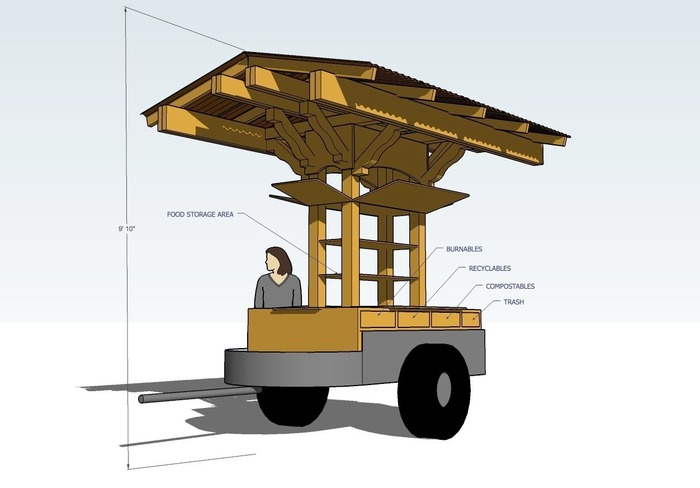 PB&J Cart design, including waste management