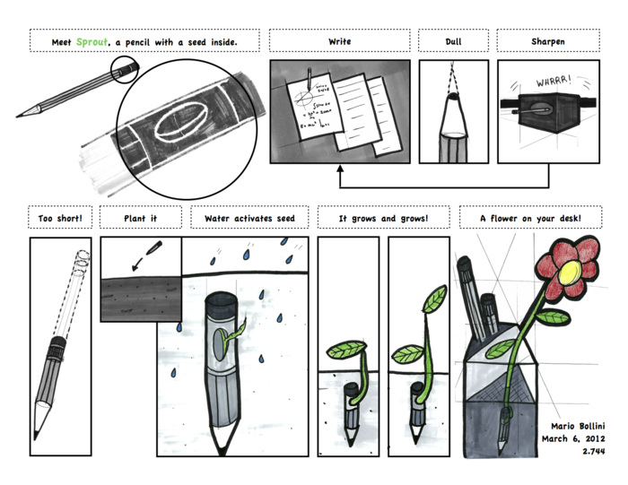 The original user interaction storyboard for Sprout.