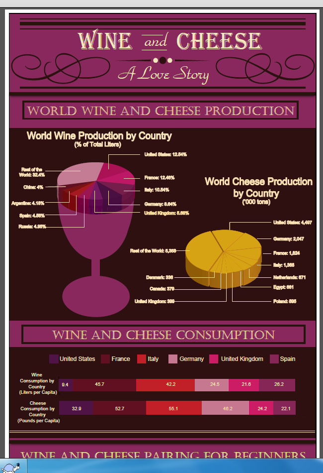 Top of Poster - World Wine and Cheese Markets