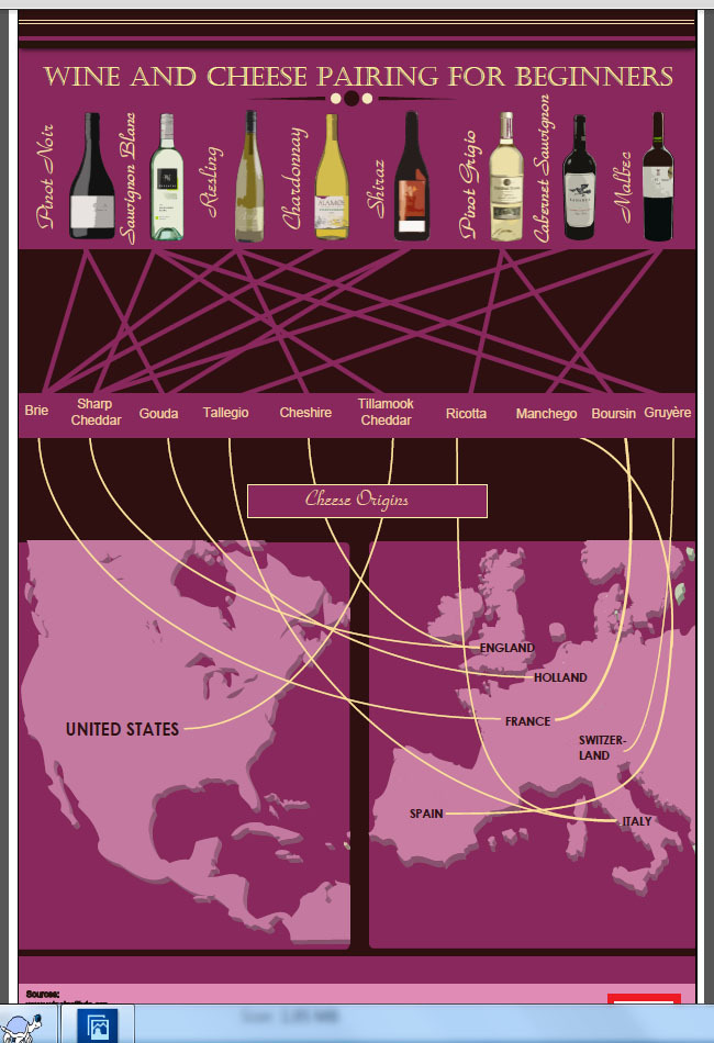 Bottom of Poster - Wine and Cheese Pairing for Beginners