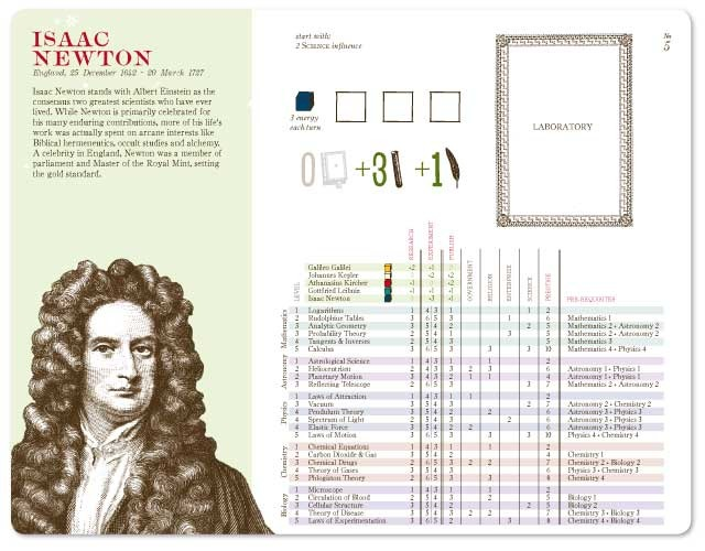 Sir Isaac Newton, arguably the greatest scientist in history.