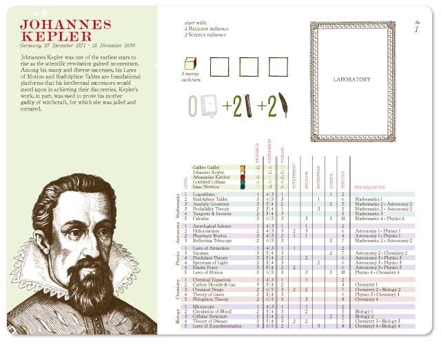 Johannes Kepler, who built off Tycho Brahe's immaculate research to accelerate this new science.