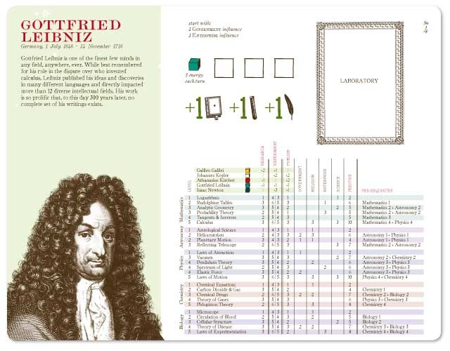 Gottfried Leibniz, the towering 17th century intellectual popularly remembered for his role in the calculus dispute.