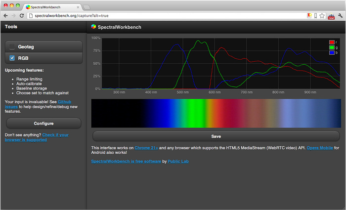 Web-based Spectral Workbench analysis software