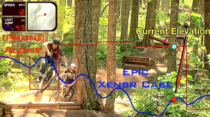 The iPhone sensors completely miss the rider's jumps. XensrCase reveals all and makes it easy to share the session