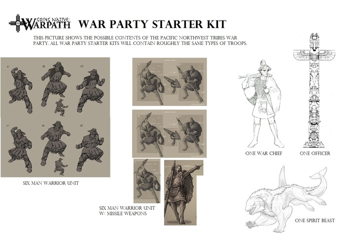 A Sample of the War Party Starter Kit