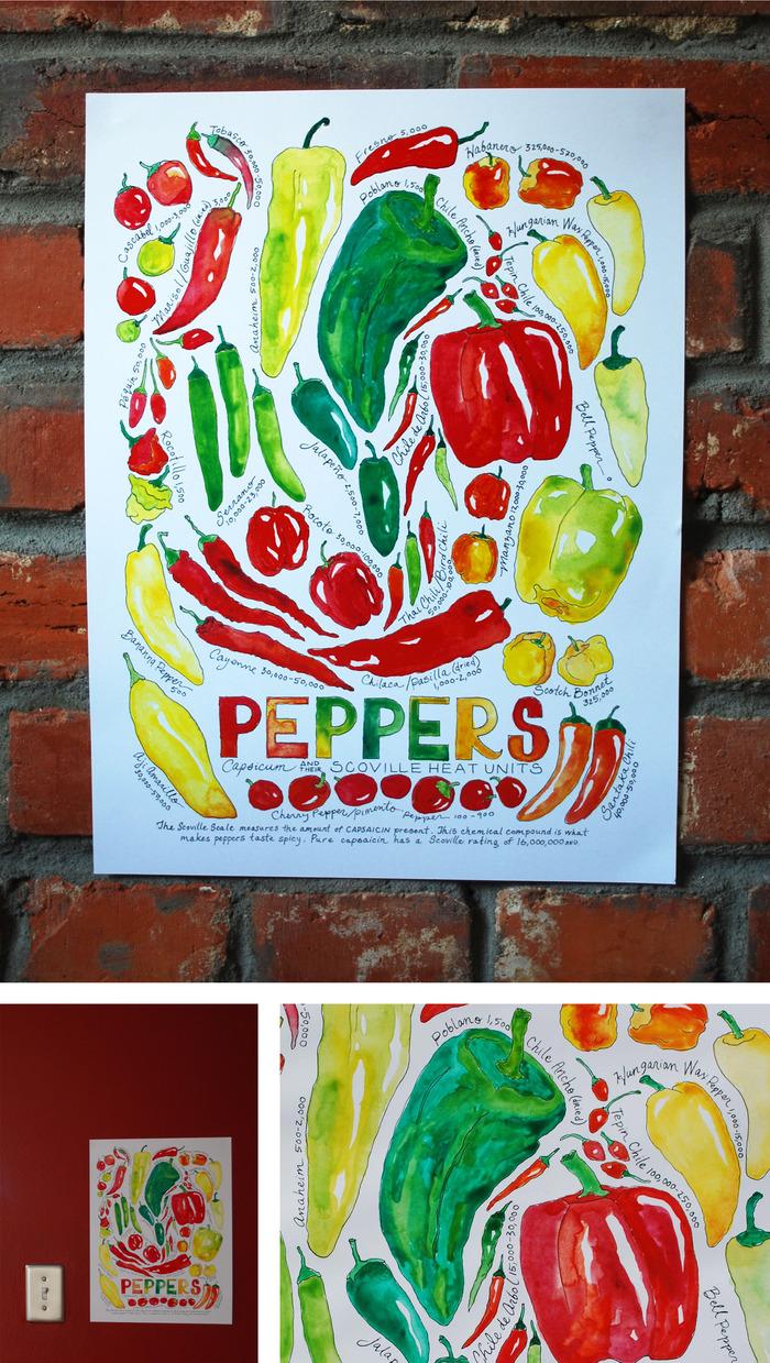 Pepper Poster, 11x14