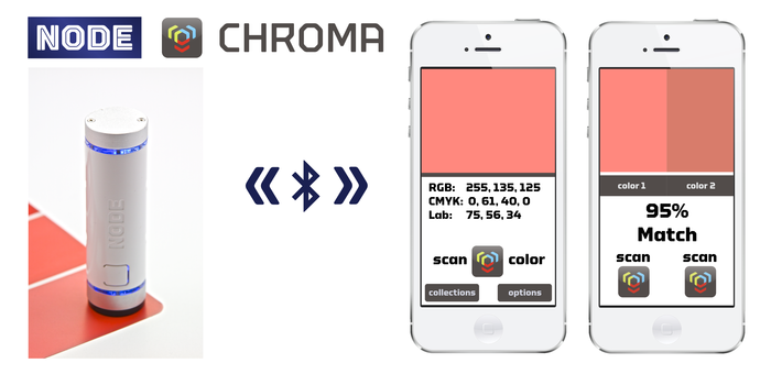 Chroma scans accurate color into your smartphone and compares colors