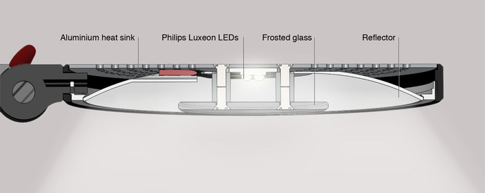 LED Head - cross sectional illustration