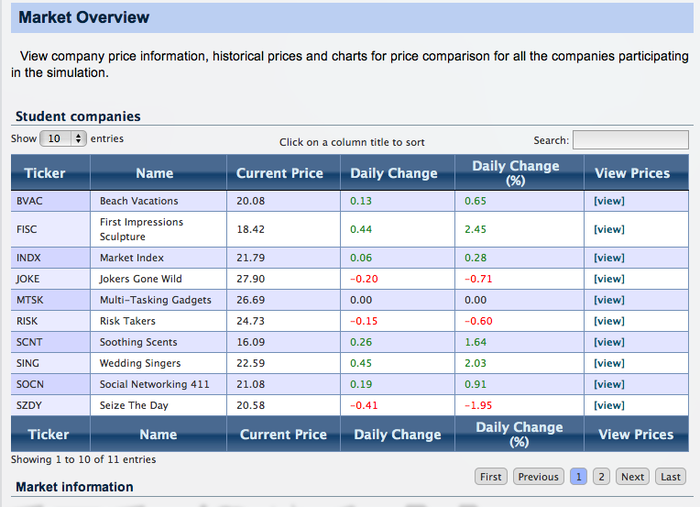 Market Overview shows current share prices