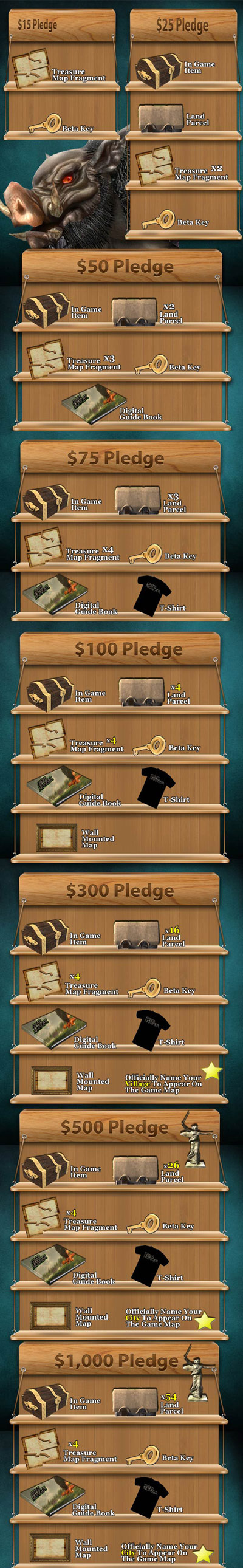 Pledge Rewards