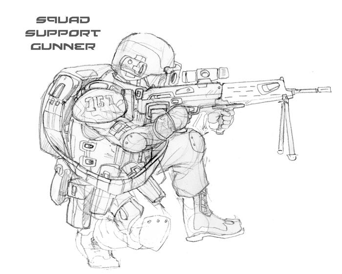 DROPSHIP HORIZON: New Kickstarter From Armies Army