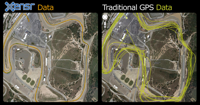 When used in motorsports, Xensr provides a 3D pathway track that GPS can't match.