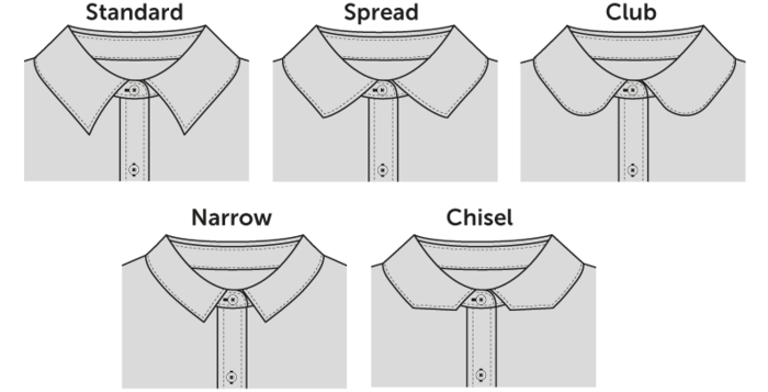 ThreadLab collars come in a variety of styles. You'd be surprised how these can affect the character of a shirt!