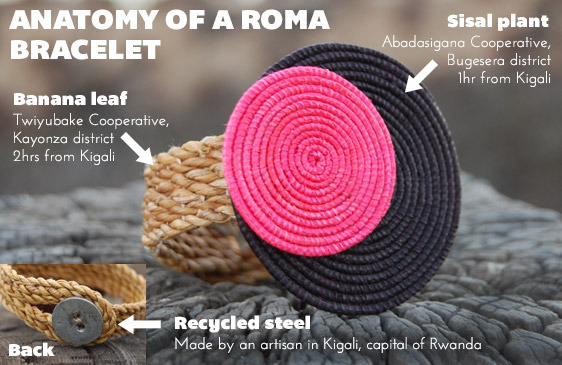 Anatomy of a Roma bracelet