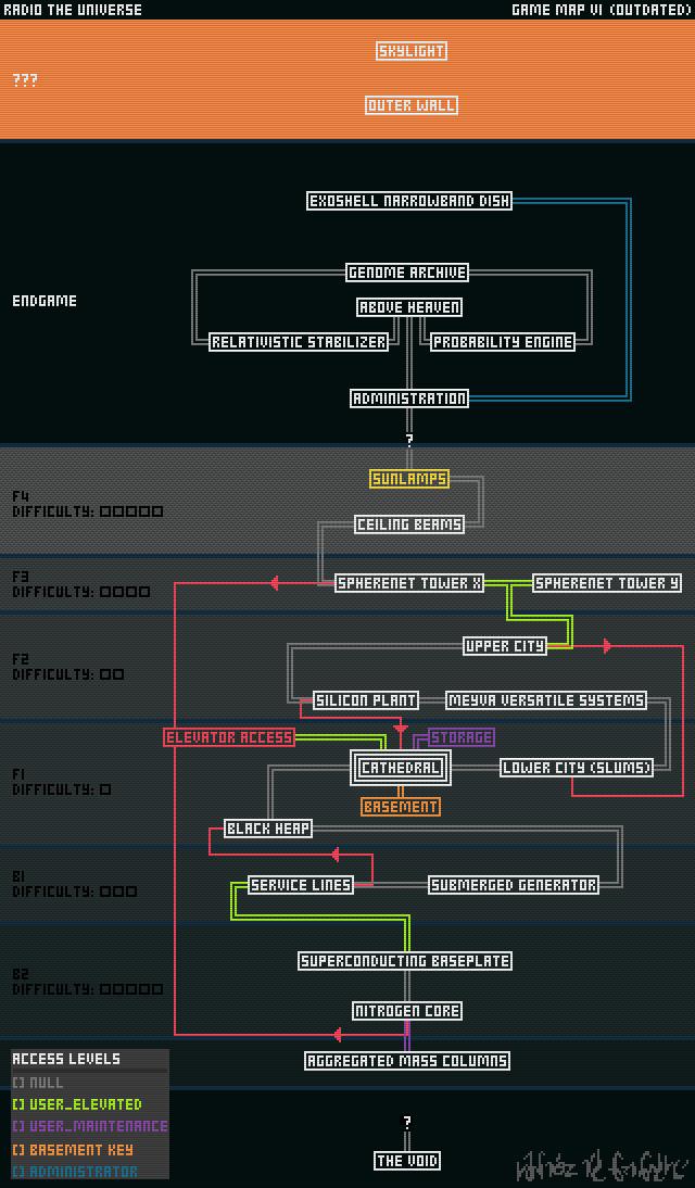 Snes like Cryberpunk Games - forum thread - Zero-K