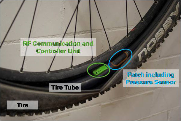 BTPS! for tube tires