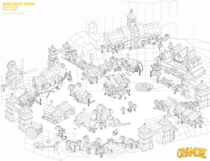 Mesh of Ghilcrest, the Main Town (Yes, that little orange dot is Esmy.)