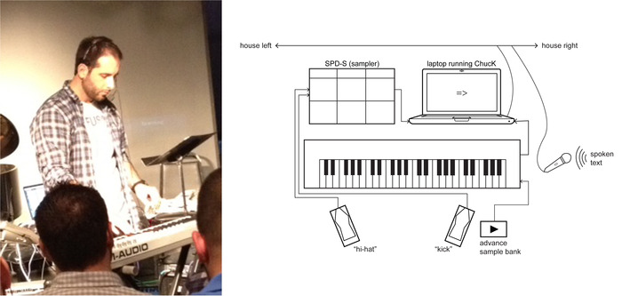 Performing the piece at the Queens New Music Festival, and a diagram of the instrument.