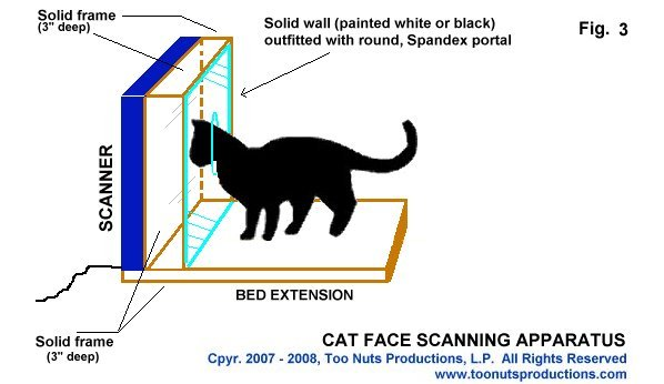 Cat Face-Scanning Apparatus #2
