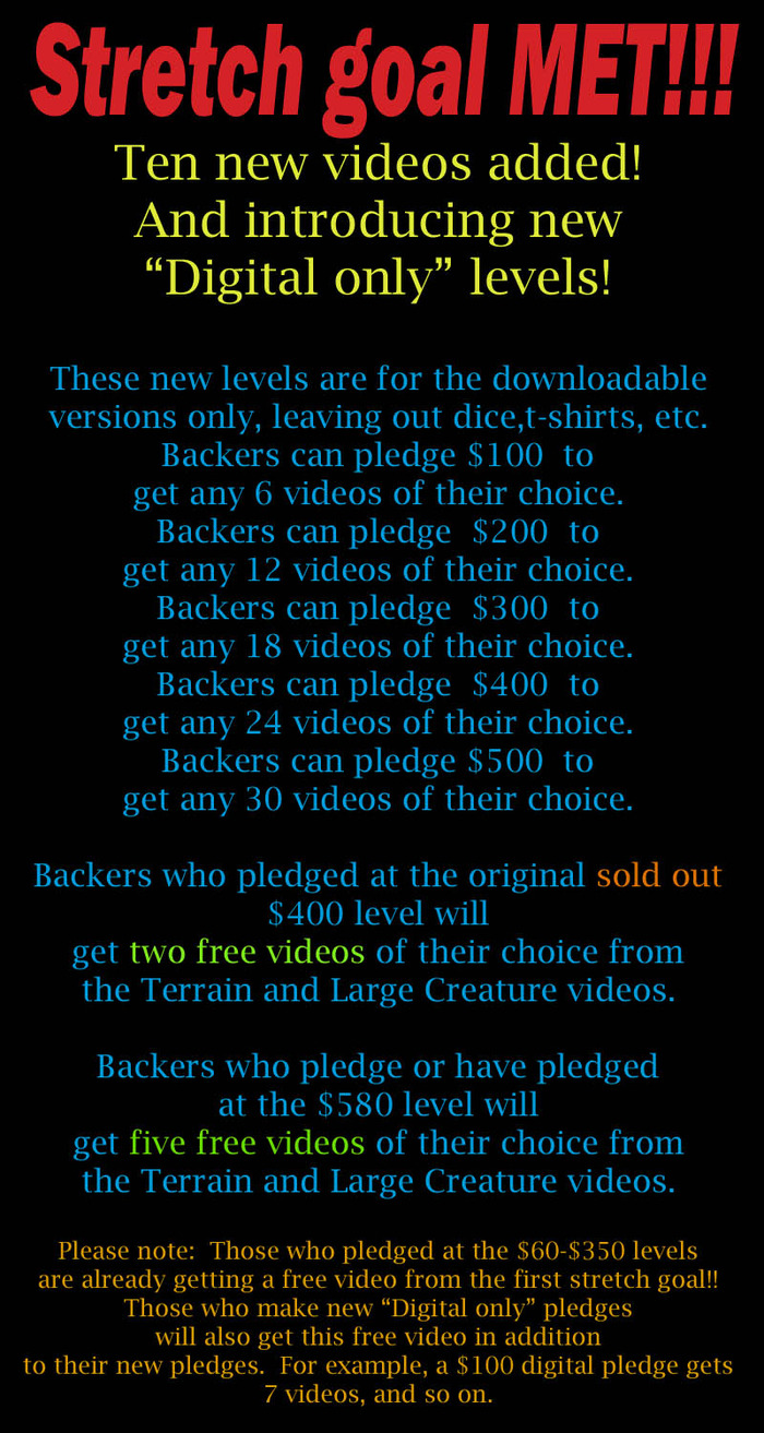 "I have now added the ""Digital only"" pledge levels.  These are just the videos.  No shirts, dice, etc."