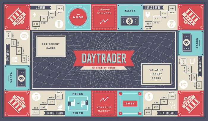 The Daytrader Board