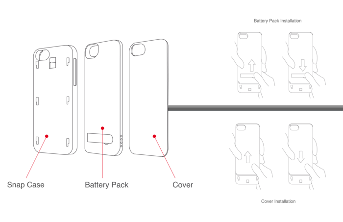 The snap on case is designed to stay on at all times, with users swapping between the range of fashionable smart covers or the battery pack as and when desired.