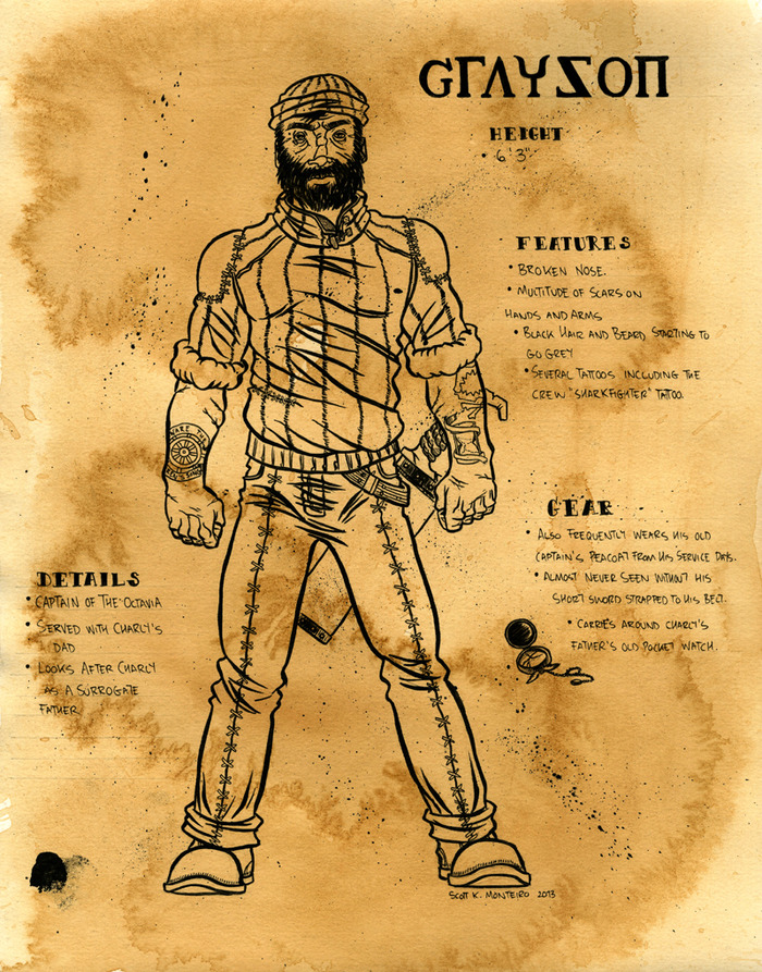 Captain Grayson Model Sheet